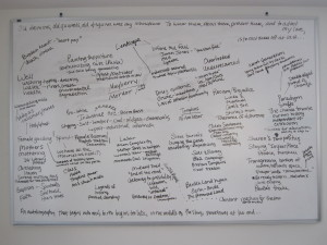 A crude mind map of the Cedar Grove documentary, later refined during a week at the Center for Documentary Studies...